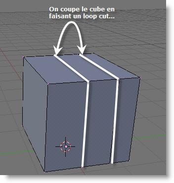 Un cube coupé grâce au loop cut...